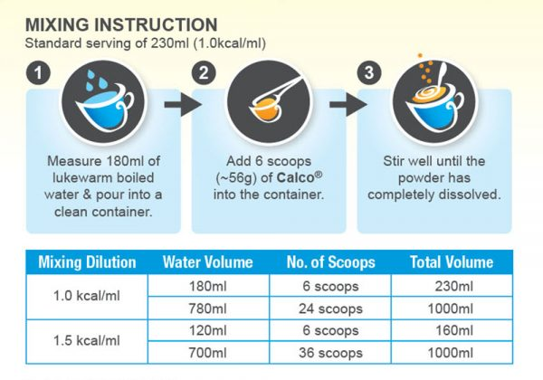 Calco How to Use